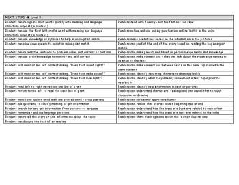 Kindergarten and 1st Reader's Workshop Conferencing Notes