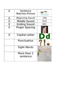 Kindergarten and First Grade Writing Rubric