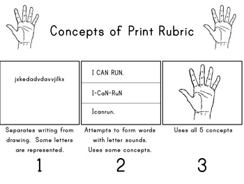 Kindergarten and First Grade writing rubric posters