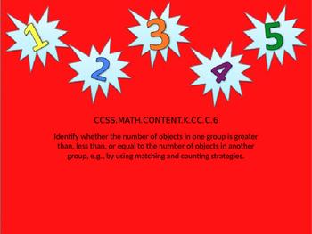 Kindergarten counting standards C
