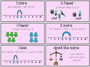 Kindergarten enVisions Math: Just Vocabulary