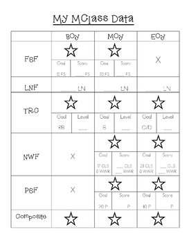 Kindergarten mClass Data Recording Sheet