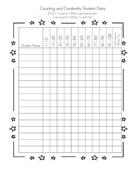 Kindergarten math data organizer (counting and cardinality