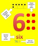 Kindergarten number posters