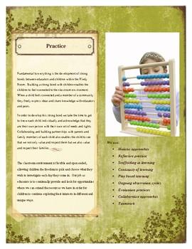 Kindergarten pedagogy posters