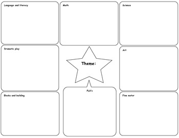 Kindergarten unit plan template for centres