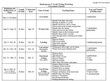kindergarten 1st grade writers workshop curriculum guide by larissa rh teacherspayteachers com kindergarten curriculum guide deped kindergarten curriculum guide nc