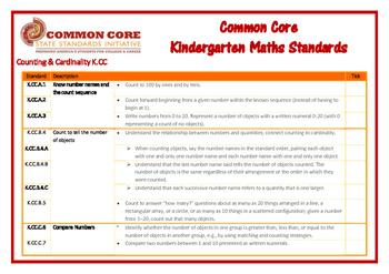 Maths Common Core Kindergarten Standards Checklist