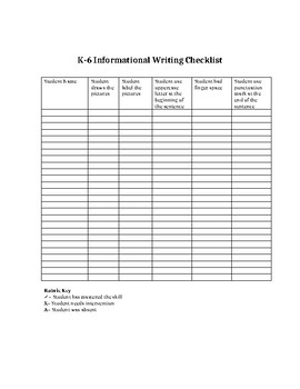 Kindergaten TC Informational Writing-How-To-Book