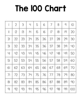 Kindervention {Counting and Cardinality}