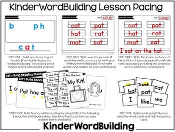 KinderWordBuilding™ Kindergarten Word Building Intervention Curriculum