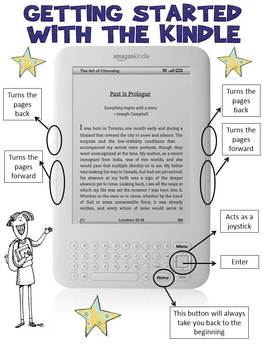 Kindle Directions for Students