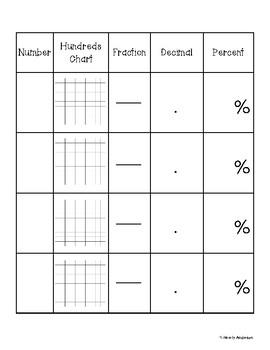 Kindness Cuties - Blank Hundreds Chart: Fractions / Decimals / Percents