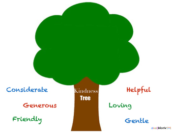 Kindness Tree Interactive Poster- Behavior Management
