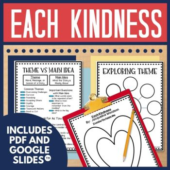 Kindness in the Classroom featuring Each Kindness by Jacqueline Woodson
