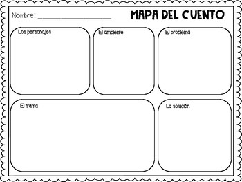 Kindness in the Classroom in Spanish