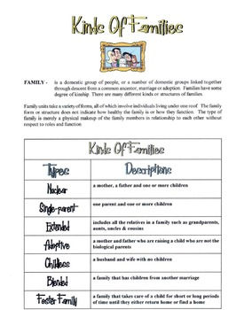 Kinds Of Families Lesson
