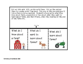 Kinds of Farms Science lapbook resources