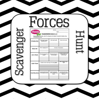 Science: Forces
