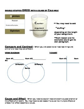 Kinds of Graphic Organizers