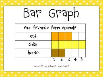 Kinds of Graphs