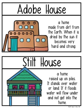 Kinds of Houses Mini Poster Set for Kindergarten and First Social Studies