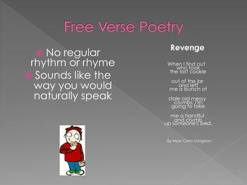Kinds of Poetry Powerpoint Posters