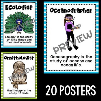 Kinds of Science and Scientists Posters in Lime and Turquoise