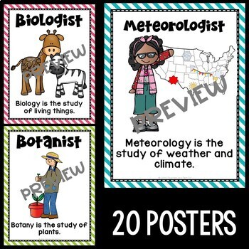 Kinds of Science and Scientists Posters in Pink, Lime, and Teal