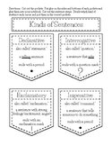 Kinds of Sentences Interactive Notebook Page