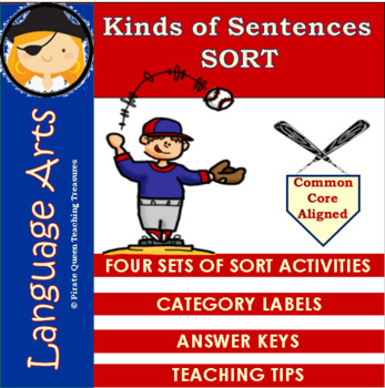 Kinds of Sentences SORTING ACTIVITY/ CCSS Aligned 3rd and 4th Grade