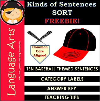 Kinds of Sentences SORTING ACTIVITY FREEBIE!/ CCSS Aligned 3rd and 4th Grade