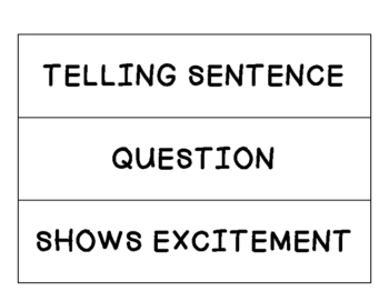 Kinds of Sentences Sorting Center - Declarative, Interrogative and Exclamatory