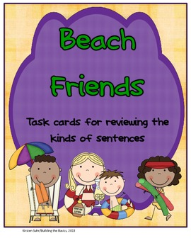 Kinds of Sentences (Statements, Questions, Exclamations, Commands)