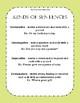 Sentences: Declarative, Imperative, Interrogative & Exclamatory Task Cards