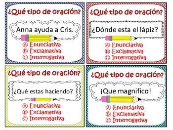 Kinds of Sentences in Spanish (Enunciado, Exclamativas, Interrogativas)
