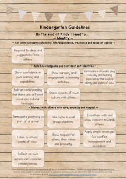 Kindy WA Curriculum Guidelines Posters - Natural Theme