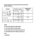 Kinematic Equation Chart