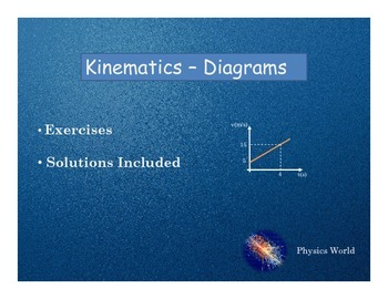 Kinematics- Diagrams
