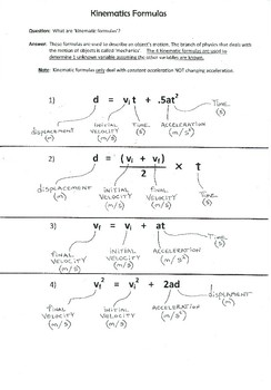 Kinematics Formulas