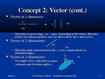 Kinematics I: Kinematics Concepts