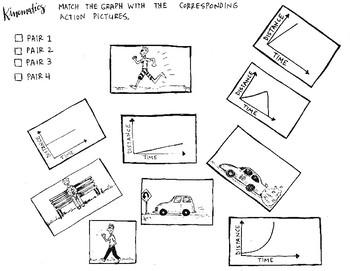 Kinematics/Motion Graphs Coloring sheet