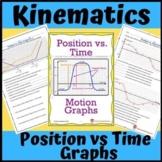 Kinematics: Position vs Time Graphs