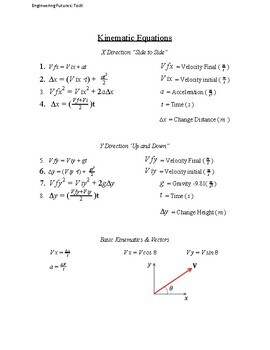 Kinematics Worksheets: One Dimensional