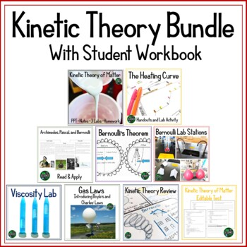 Kinetic Theory: States of Matter
