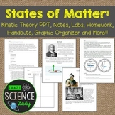 Kinetic Theory BUNDLE: States of Matter