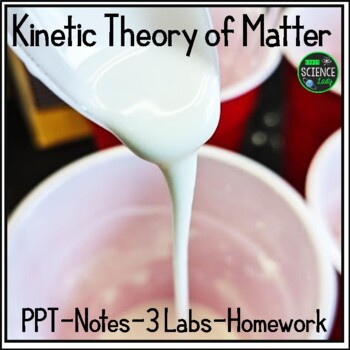 Kinetic Theory:  Labs, PPT, Student Notes and Homework Handout