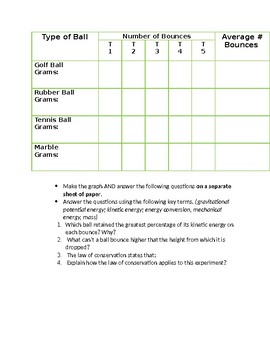Kinetic and Potential Energy Conversions Activity
