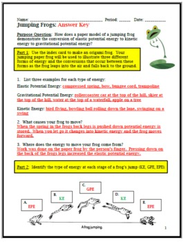 Kinetic and Potential Energy: Jumping Frogs
