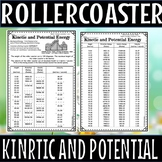 Kinetic and potential energy fill in table
